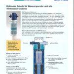 Filterbebestcare